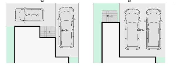 2台駐車方法比較