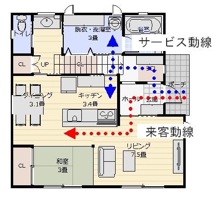 32坪家事重視動線図