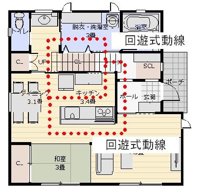 32坪家事重視回遊動線図