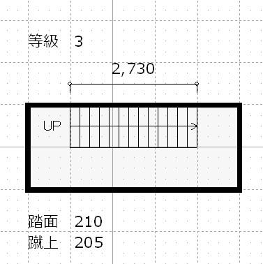 階段バリアフリー基準 3平面