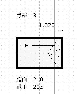 階段バリアフリー基準 3-2平面